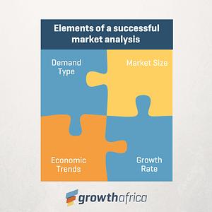 Market analysis image 2